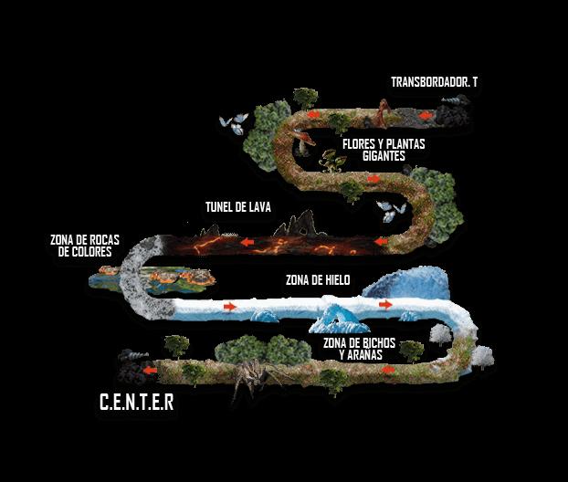 Mapa Viaje al Centro de la Tierra